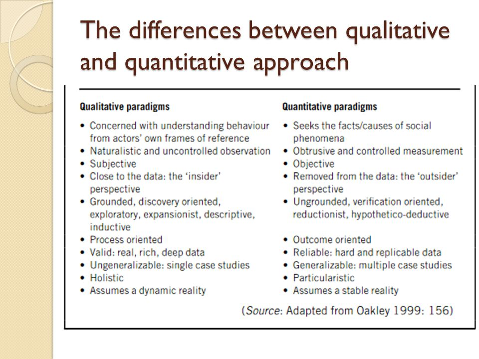 difference between qualitative and quantitative methods of research Find out the difference between qualitative research and quantitative research and which to use in online survey research and market research.