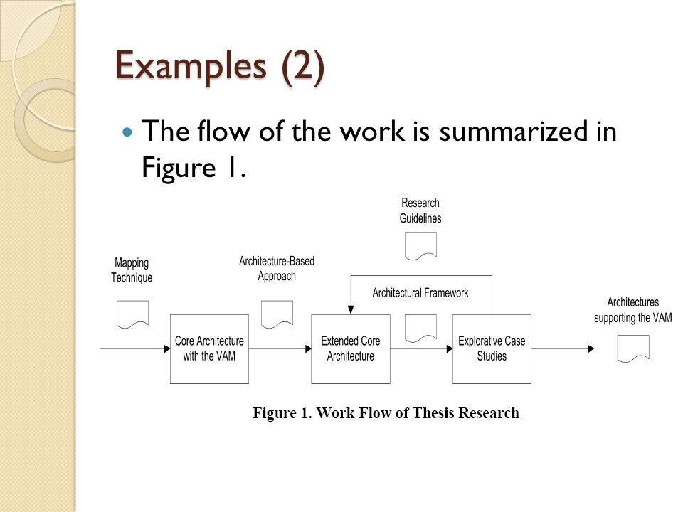 Examples (2) The flow of the work is summarized in Figure 1.