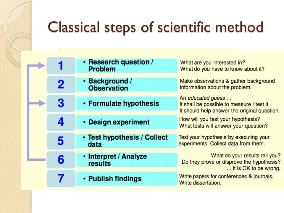Classical steps of scientific method