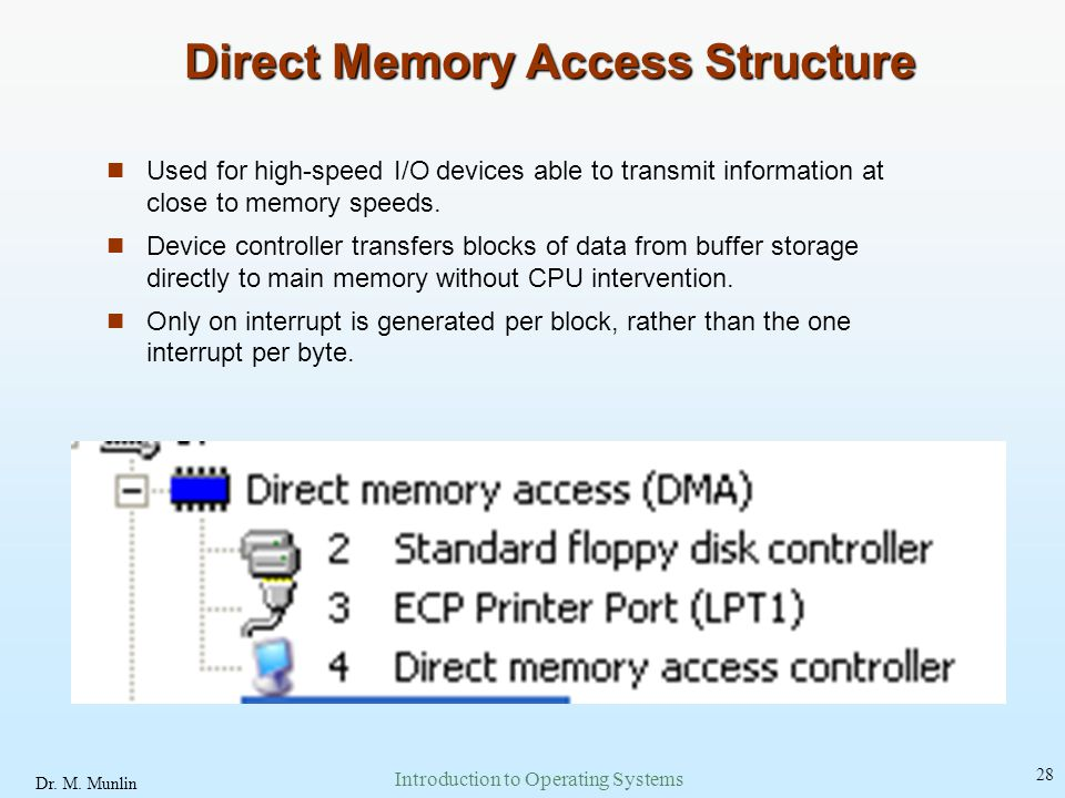 Direct Memory Access Structure