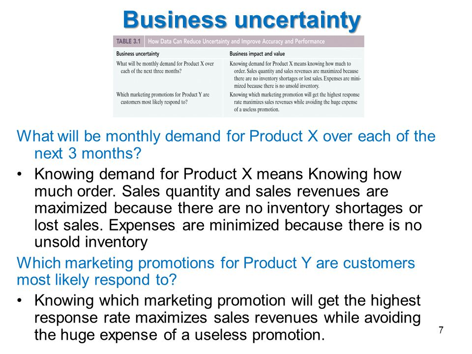 Business uncertainty What will be monthly demand for Product X over each of the next 3 months