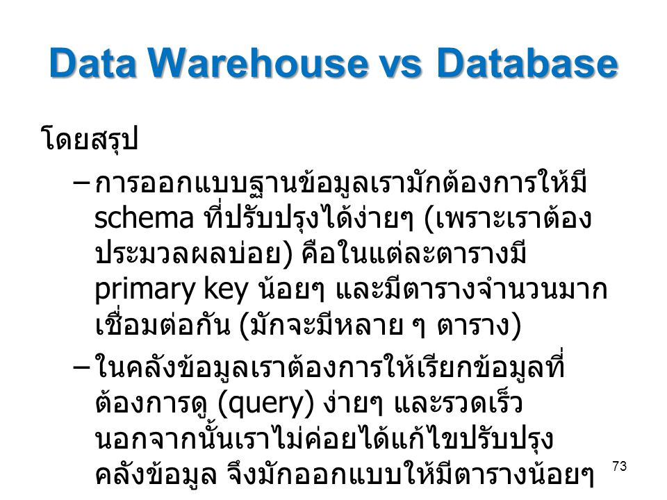 Data Warehouse vs Database