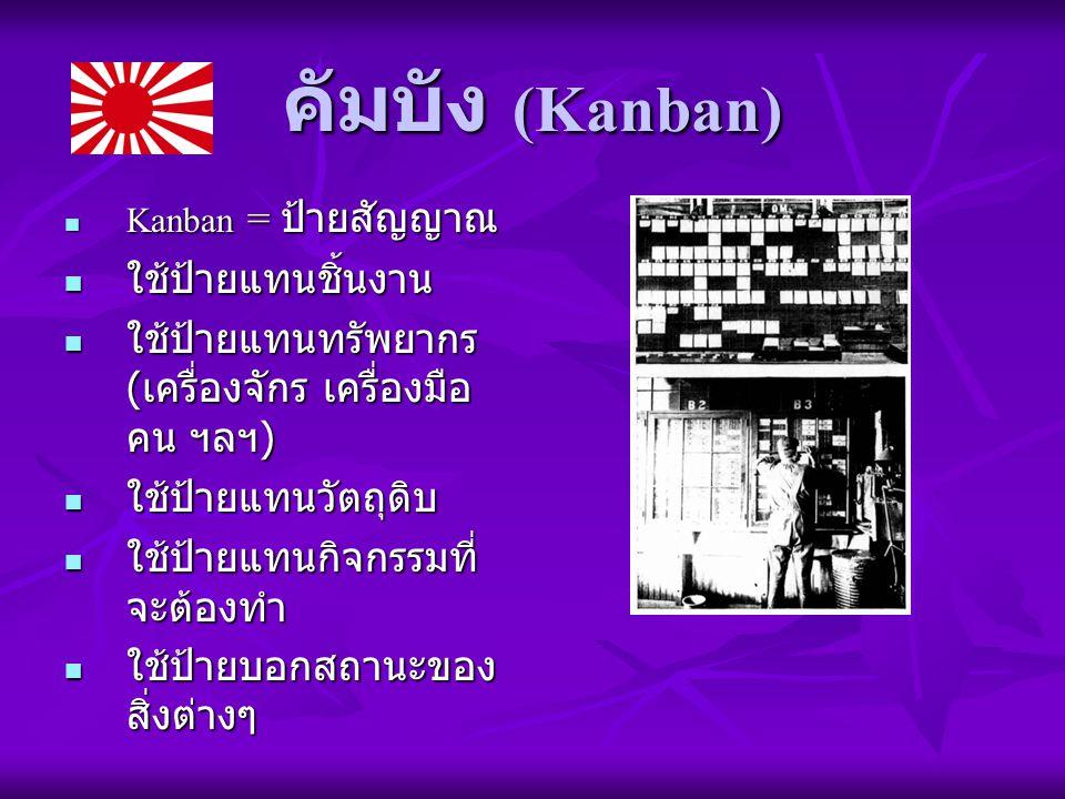 คัมบัง (Kanban) ใช้ป้ายแทนชิ้นงาน