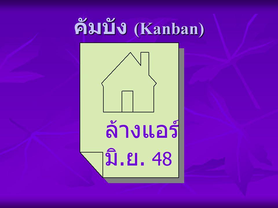 คัมบัง (Kanban) ล้างแอร์ มิ.ย. 48
