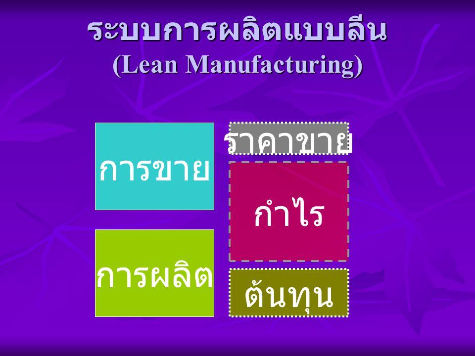 ระบบการผลิตแบบลีน (Lean Manufacturing)