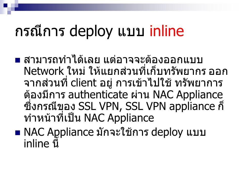 กรณีการ deploy แบบ inline