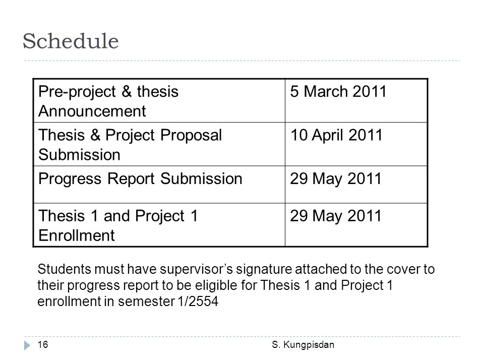 Schedule Pre-project & thesis Announcement 5 March 2011