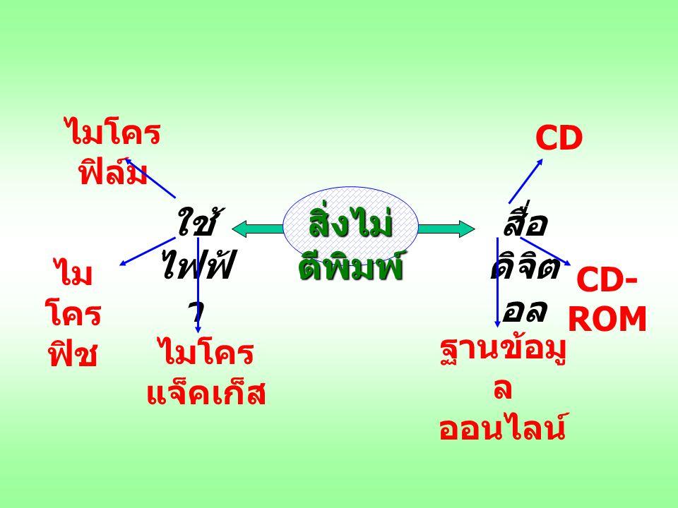 ใช้ไฟฟ้า สิ่งไม่ตีพิมพ์ สื่อดิจิตอล ไมโครฟิล์ม CD ไมโครฟิช CD-ROM