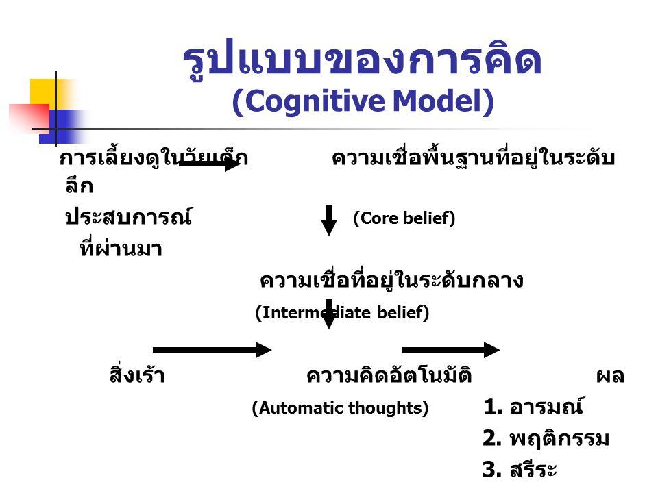 รูปแบบของการคิด (Cognitive Model)