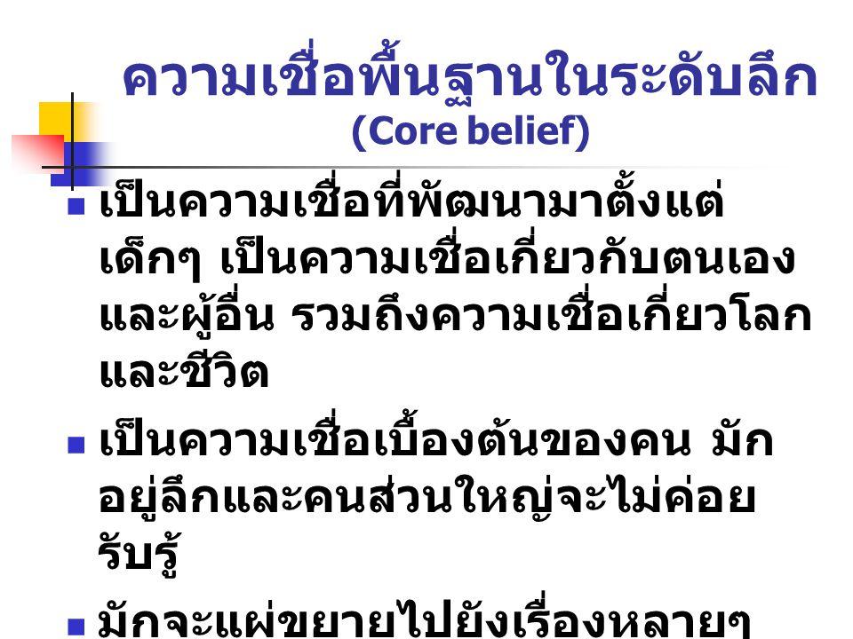 ความเชื่อพื้นฐานในระดับลึก (Core belief)
