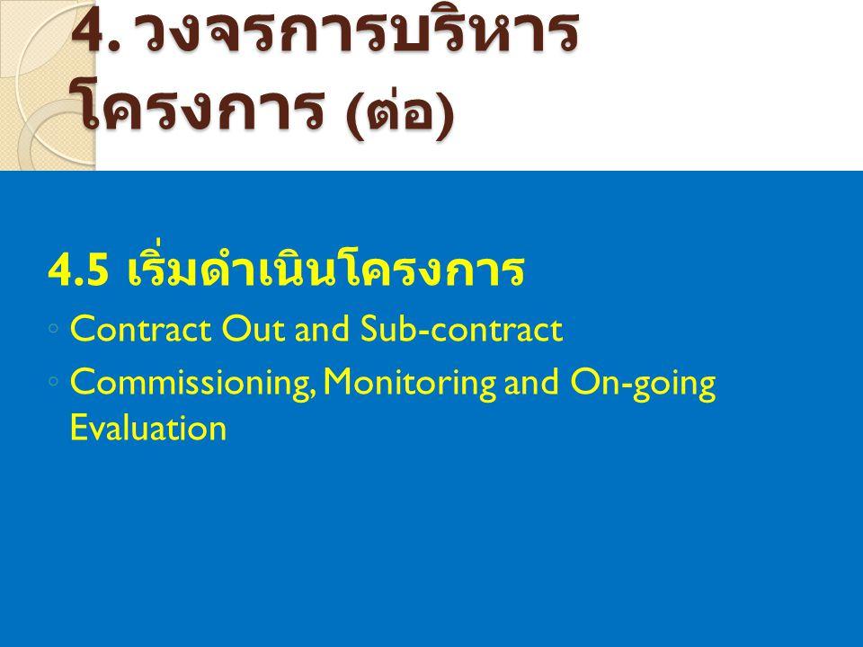 4. วงจรการบริหารโครงการ (ต่อ)