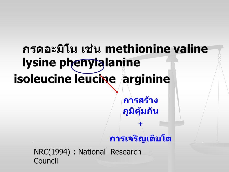 กรดอะมิโน เช่น methionine valine lysine phenylalanine
