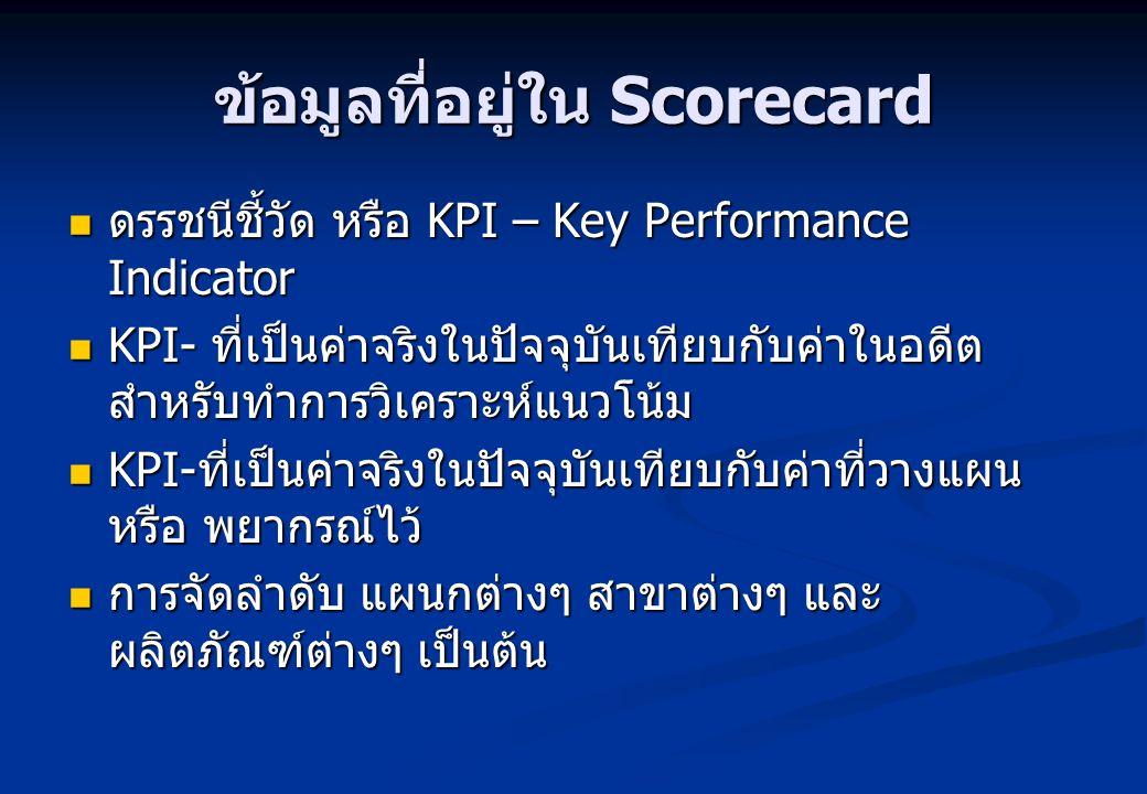 ข้อมูลที่อยู่ใน Scorecard