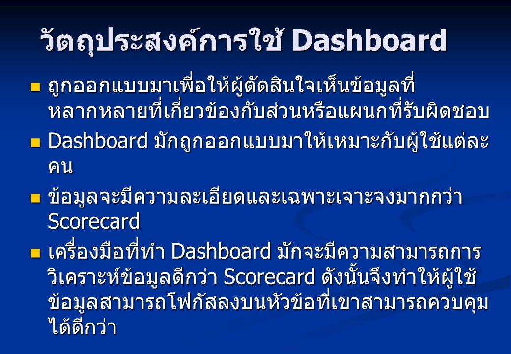 วัตถุประสงค์การใช้ Dashboard
