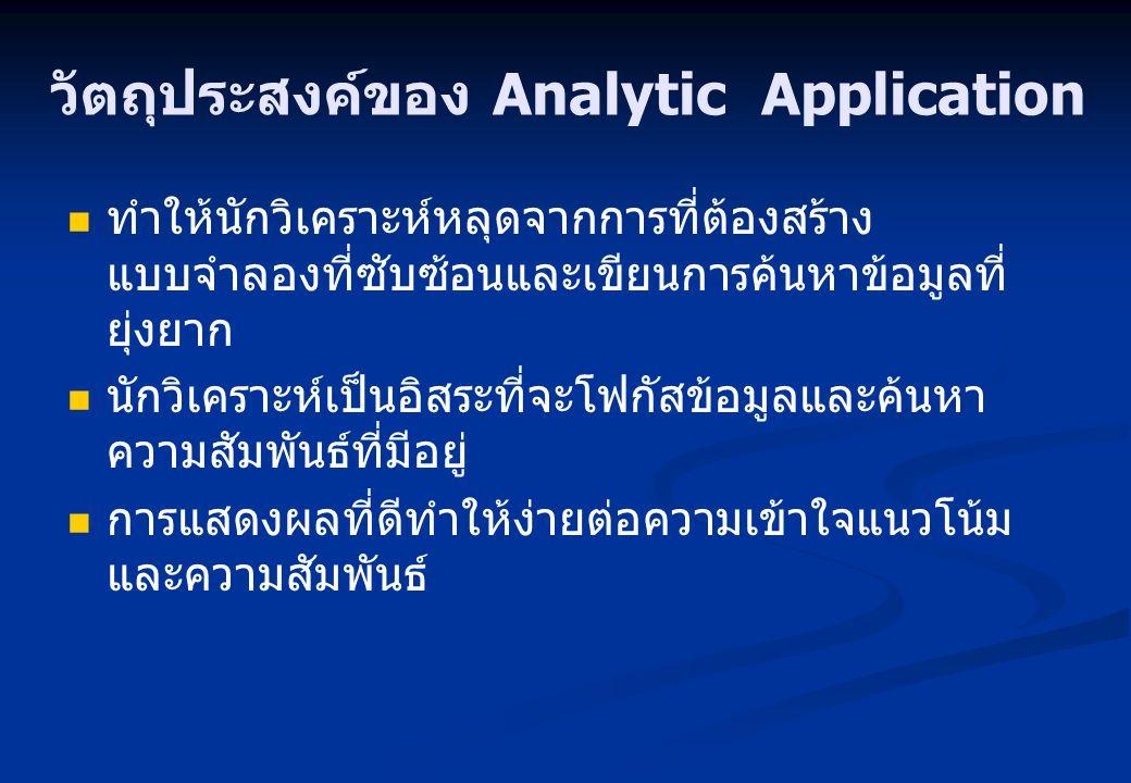 วัตถุประสงค์ของ Analytic Application