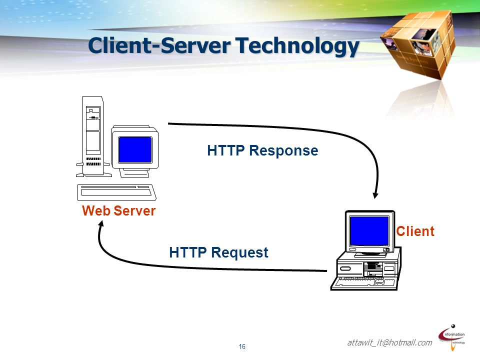 Client-Server Technology