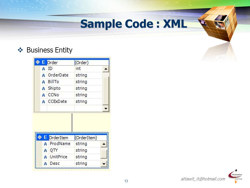 Sample Code : XML Business Entity