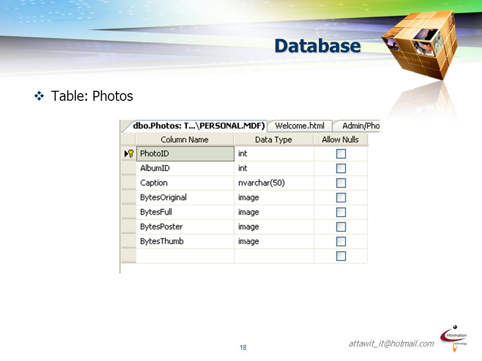 Database Table: Photos