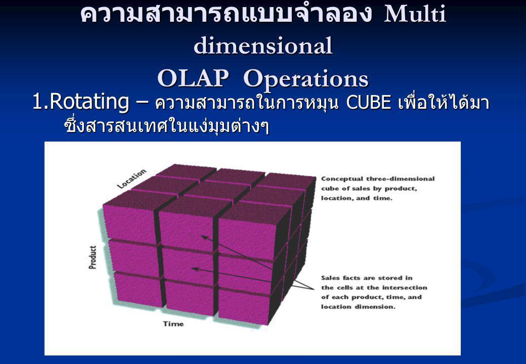 ความสามารถแบบจำลอง Multi dimensional OLAP Operations
