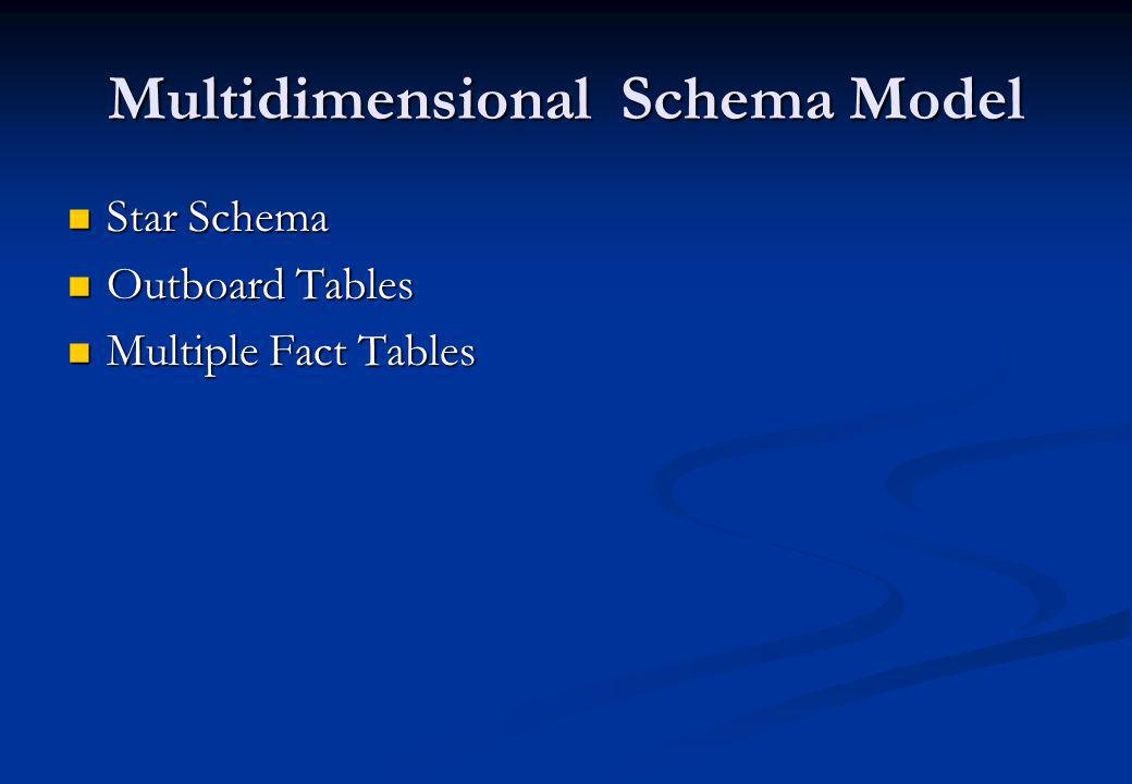 Multidimensional Schema Model