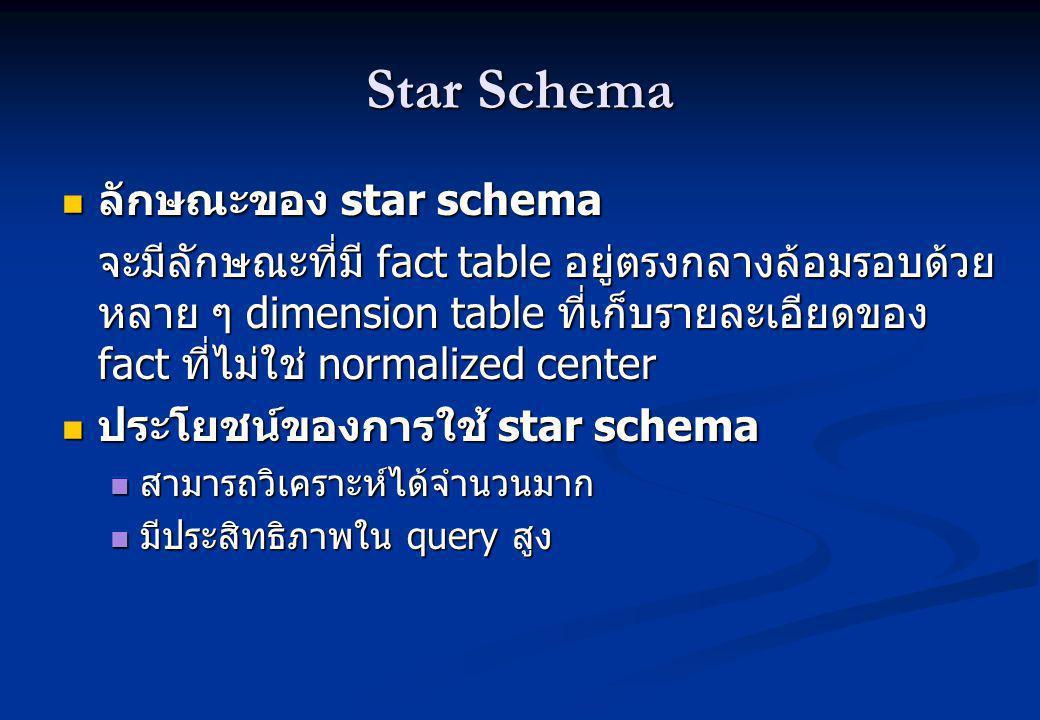 Star Schema ลักษณะของ star schema