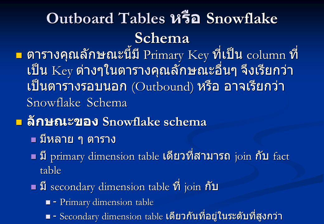 Outboard Tables หรือ Snowflake Schema