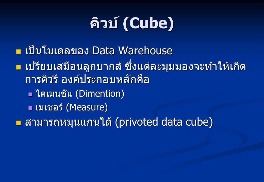 คิวบ์ (Cube) เป็นโมเดลของ Data Warehouse