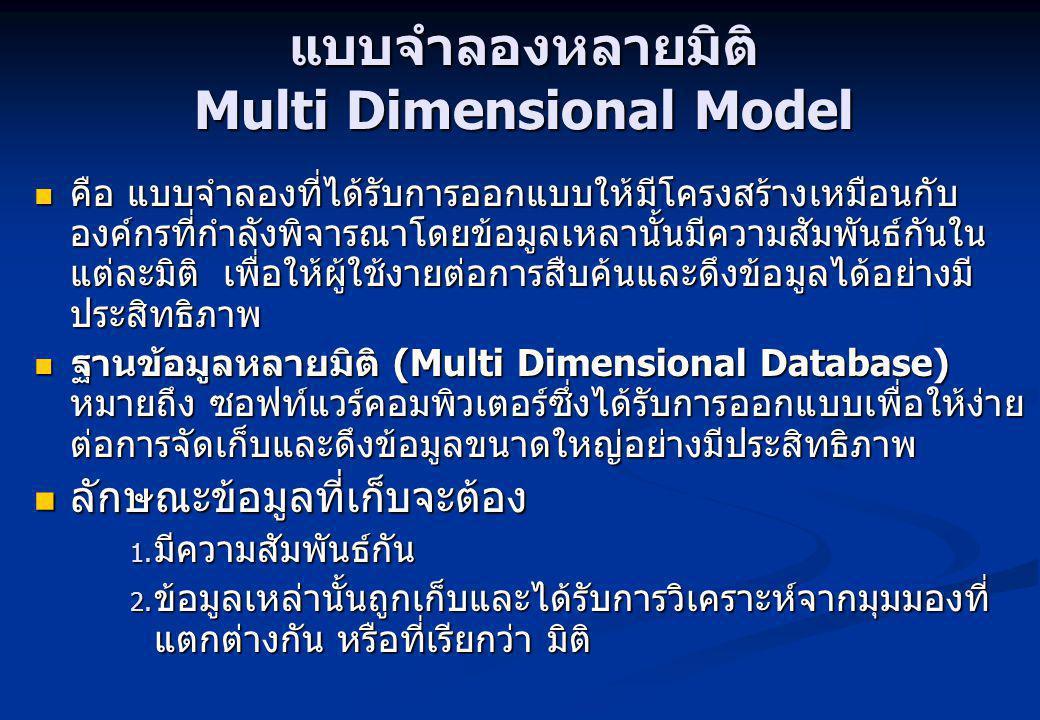 แบบจำลองหลายมิติ Multi Dimensional Model
