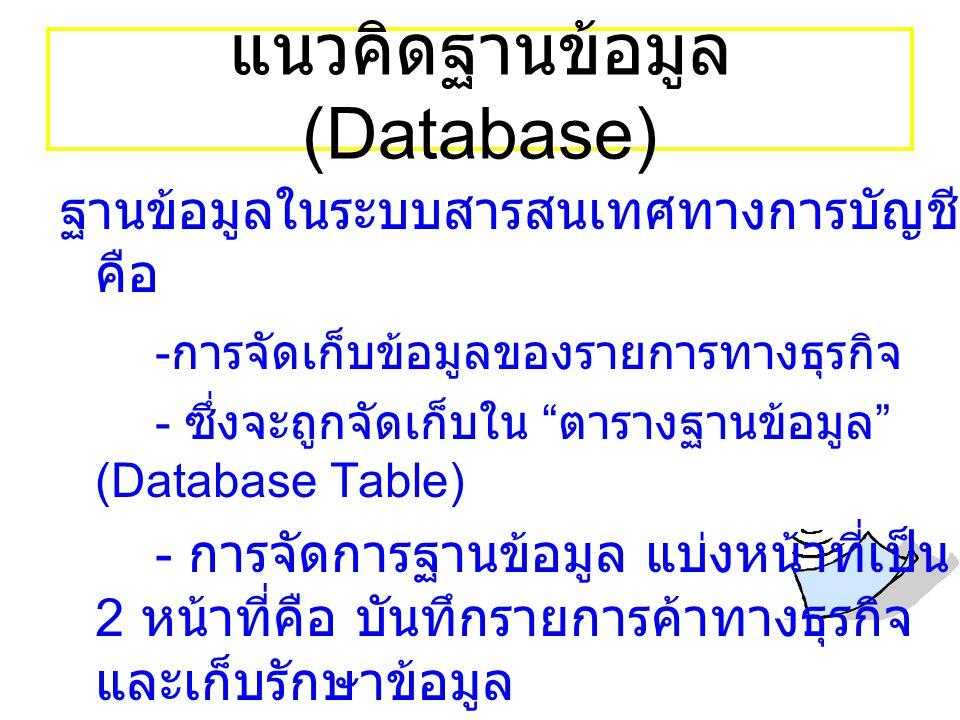 แนวคิดฐานข้อมูล (Database)