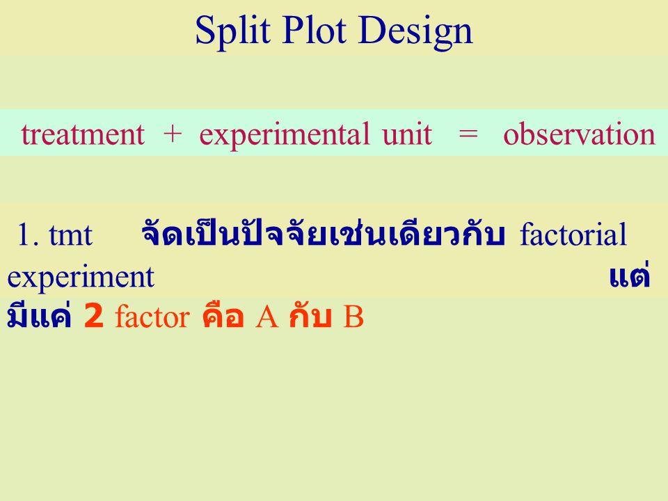 treatment + experimental unit = observation
