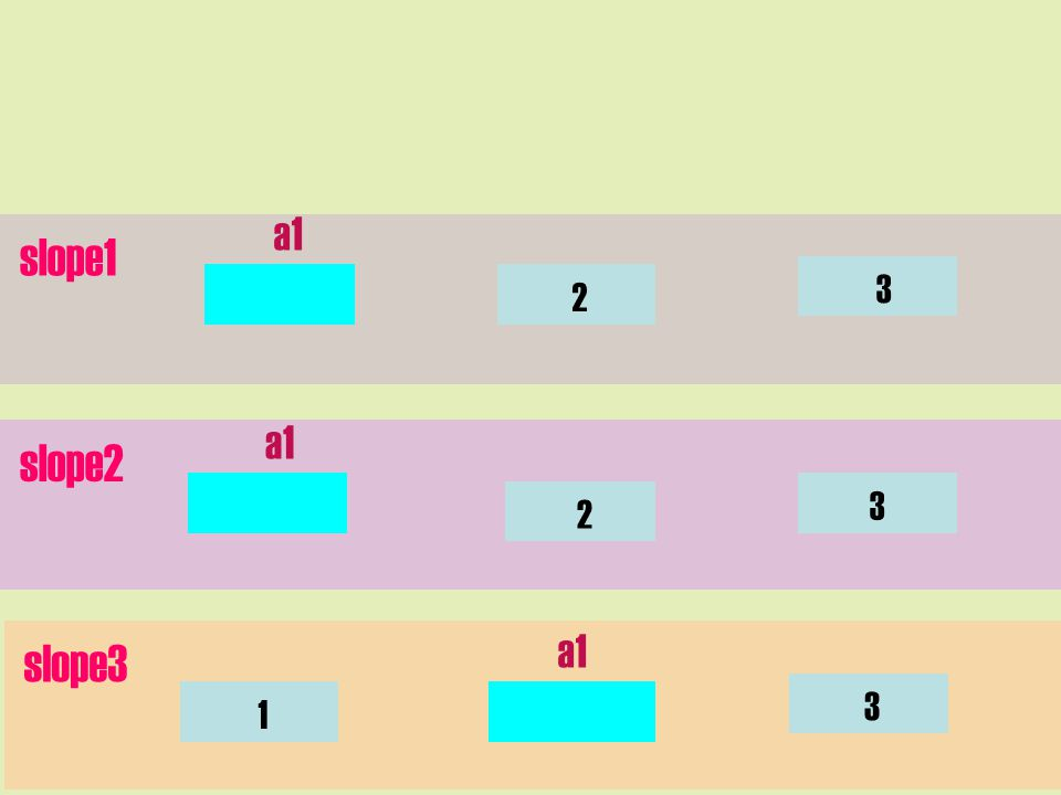 a1 slope1 3 2 a1 slope2 3 2 slope3 a1 3 1
