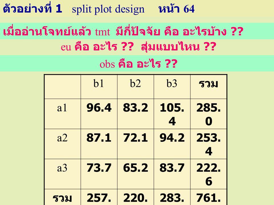 ตัวอย่างที่ 1 split plot design หน้า 64