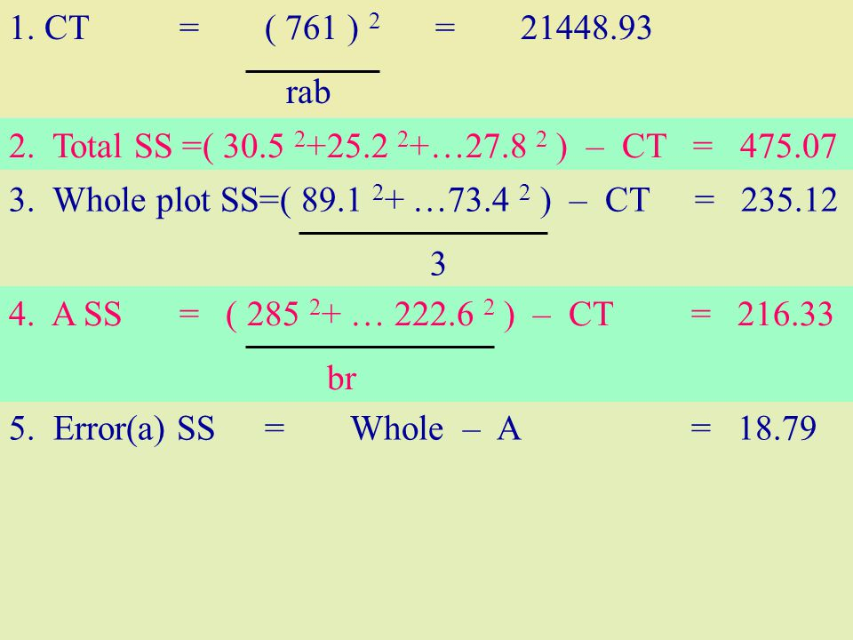 1. CT = ( 761 ) 2 = rab. 2. Total SS =( … ) – CT =