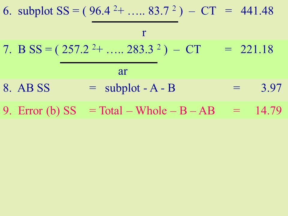 6. subplot SS = ( 96.4 2+ ….. 83.7 2 ) – CT = 441.48 r. 7. B SS = ( 257.2 2+ ….. 283.3 2 ) – CT = 221.18.