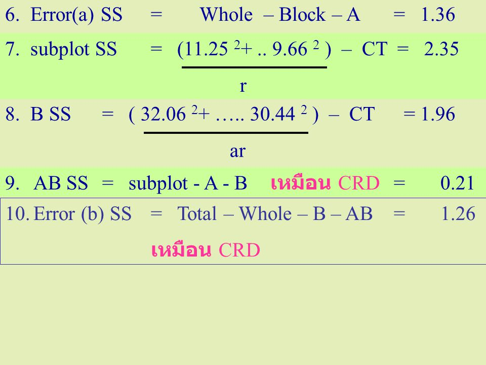 6. Error(a) SS = Whole – Block – A = 1.36