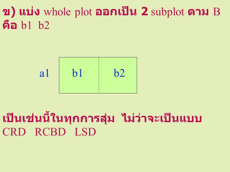 ข) แบ่ง whole plot ออกเป็น 2 subplot ตาม B คือ b1 b2
