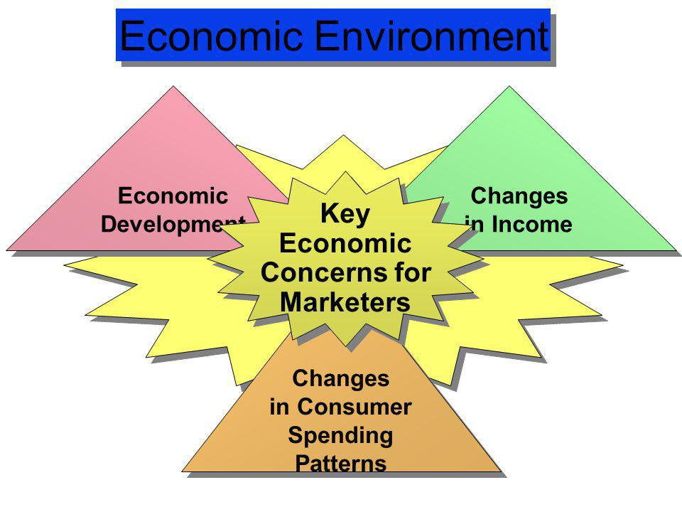 ecnomic environment Environmental leaders sometimes assume that economic growth is the enemy but economic growth is measured in dollars, and a growth in transactions does not necessarily mean a growth in environmental impact.