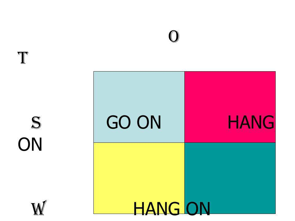 O T S GO ON HANG ON W HANG ON WAIT/AVIOD