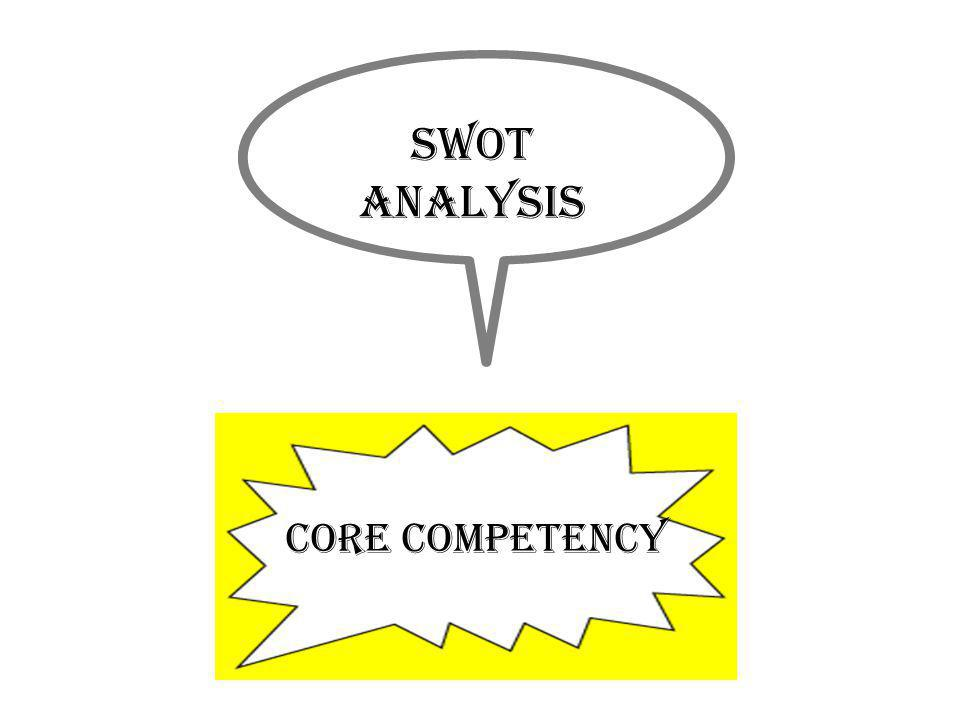SWOT ANALYSIS CORE COMPETENCY