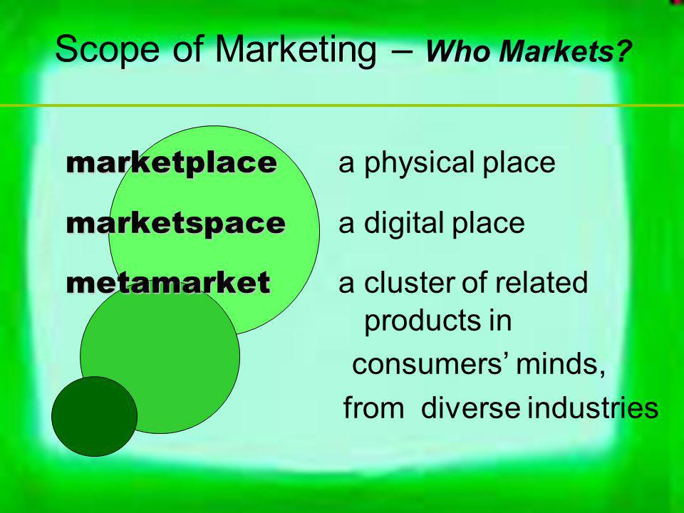 Scope of Marketing – Who Markets