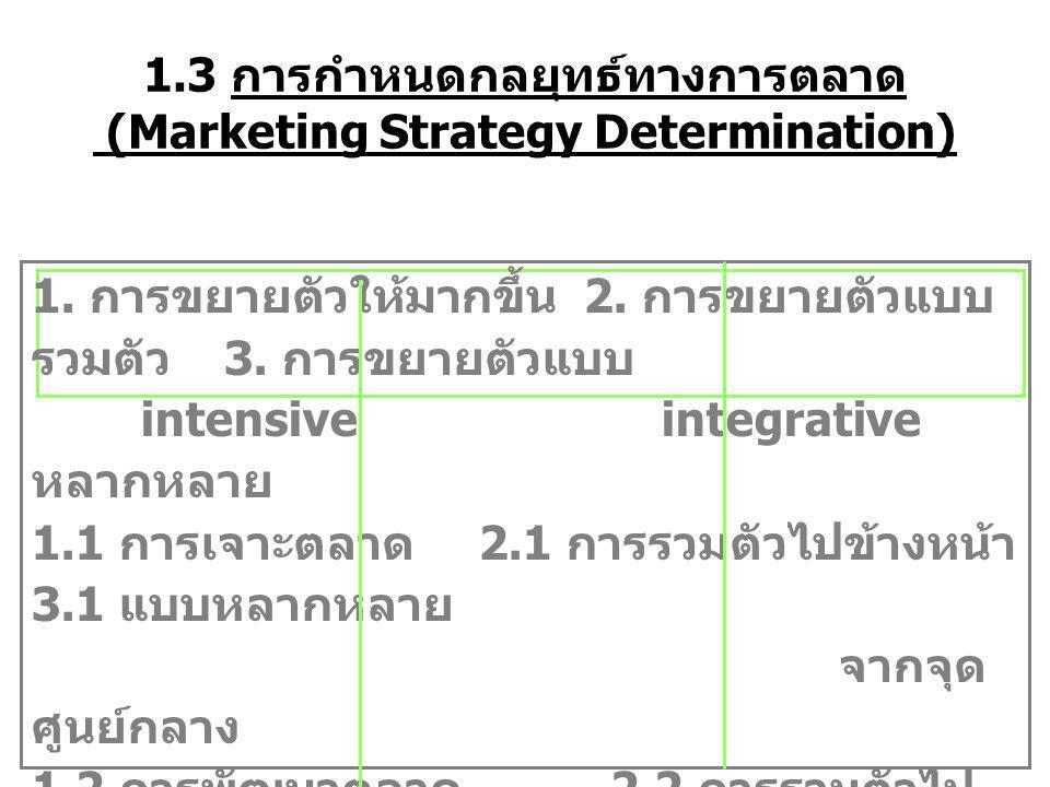 1.3 การกำหนดกลยุทธ์ทางการตลาด (Marketing Strategy Determination)