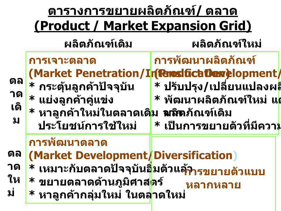 ตารางการขยายผลิตภัณฑ์/ ตลาด (Product / Market Expansion Grid)