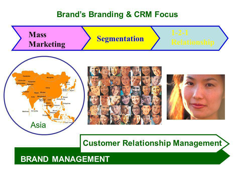 Brand's Branding & CRM Focus