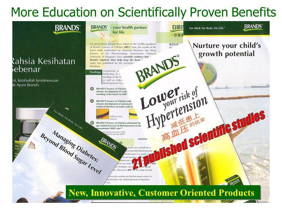 21 published scientific studies