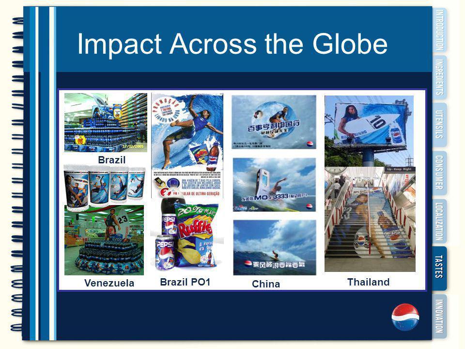 Impact Across the Globe