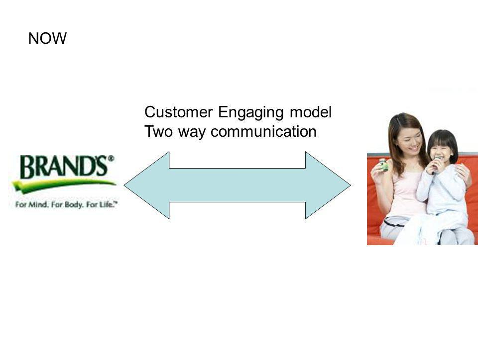 NOW Customer Engaging model Two way communication
