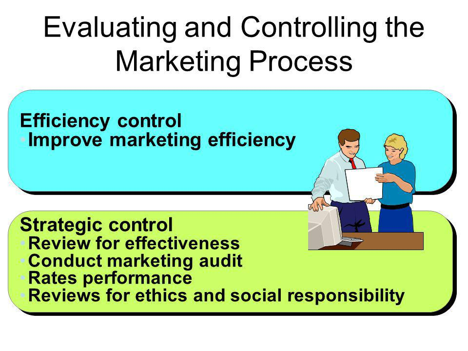 Evaluating and Controlling the Marketing Process