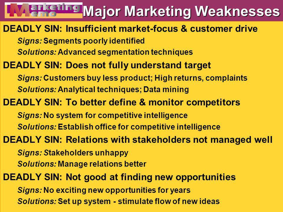 Major Marketing Weaknesses