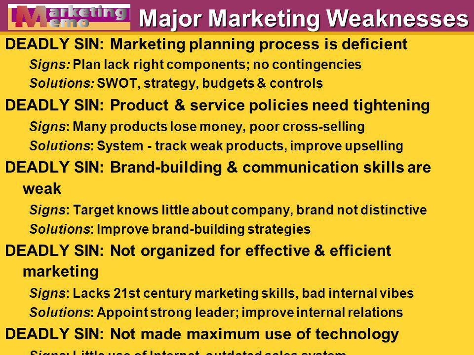 Major Marketing Weaknesses