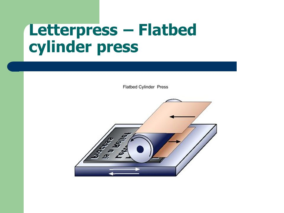 Letterpress – Flatbed cylinder press